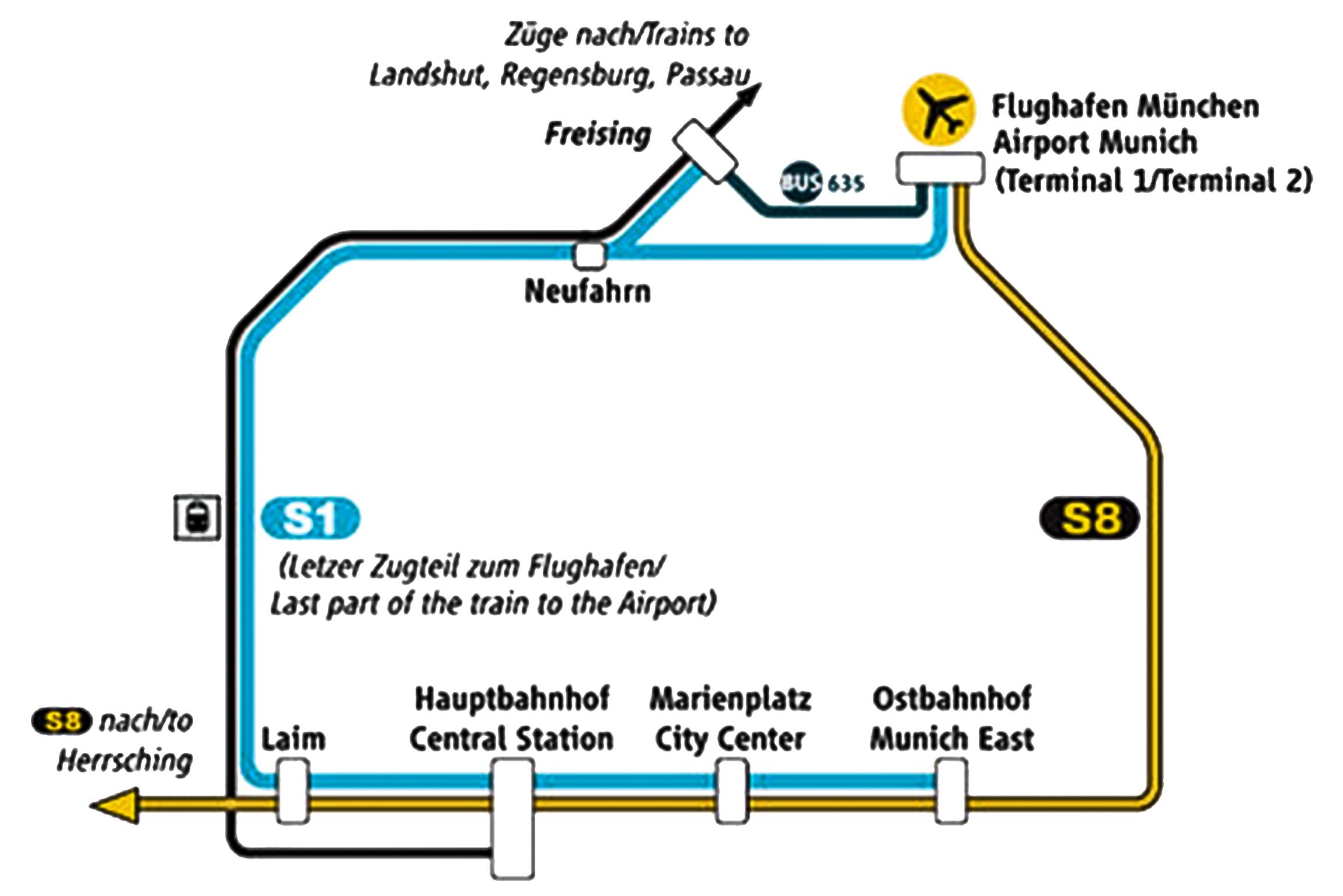 Linee del treno S1 e S8 per arrivare al centro di Monaco di Baviera dall'aeroporto (https://www.mvv-muenchen.de)