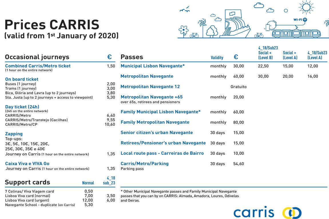 Tariffario CARRIS 2020